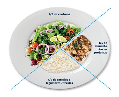 """Variedad de alimentos """"al plato"""""""